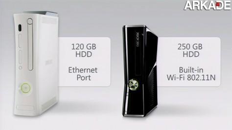 E3 2010: Kinect e X360 Slim são destaques da Microsoft