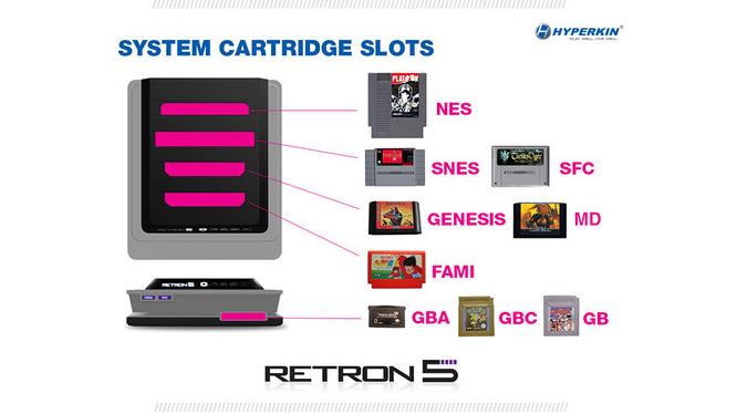 BGS 2013: Conheça o RetroN 5, console que roda games de 10 sistemas antigos