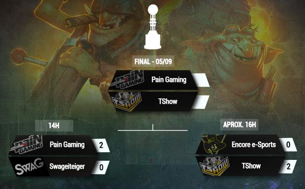 PaiN Gaming e TShow são os primeiros finalistas da BGC, se enfrentando na BGS 2016