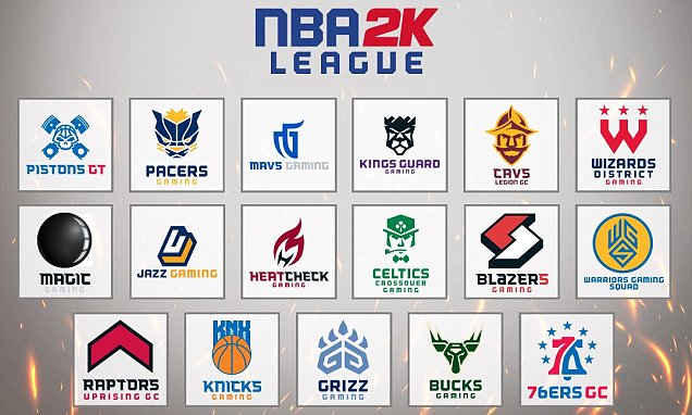 Conheça a NBA 2K League, torneio oficial de eSports da NBA, que terá headsets da HyperX