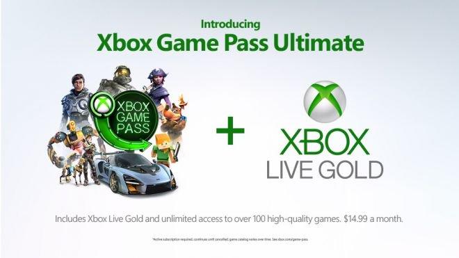 Microsoft confirma Xbox One sem leitor de disco, e assinatura unificada de Live Gold e Game Pass