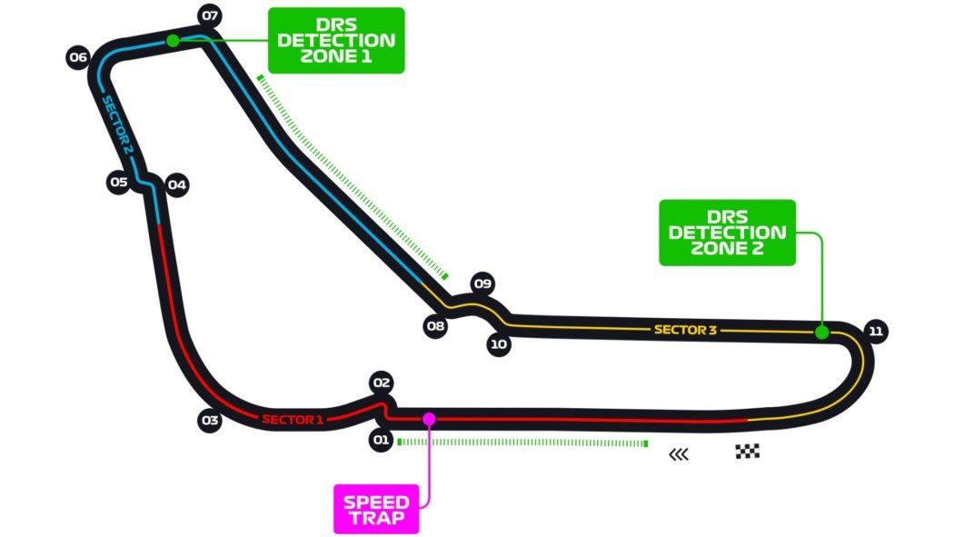 Conheça a lendária Monza em F1: Beyond the Limit para SEGA CD